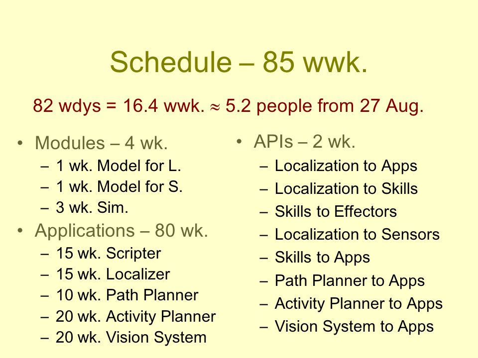 Schedule – 85 wwk. Modules – 4 wk. –1 wk. Model for L. –1 wk. Model for S. –3 wk. Sim. Applications – 80 wk. –15 wk. Scripter –15 wk. Localizer –10 wk