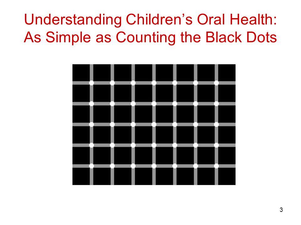 Children s Dental Health Project3 Understanding Children's Oral Health: As Simple as Counting the Black Dots