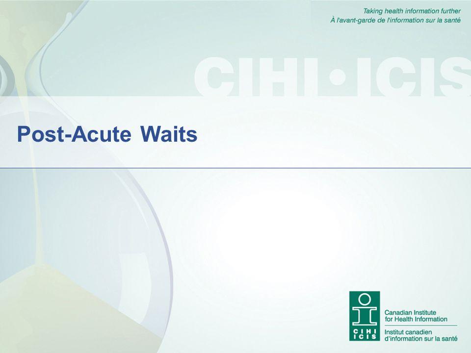 Post-Acute Waits