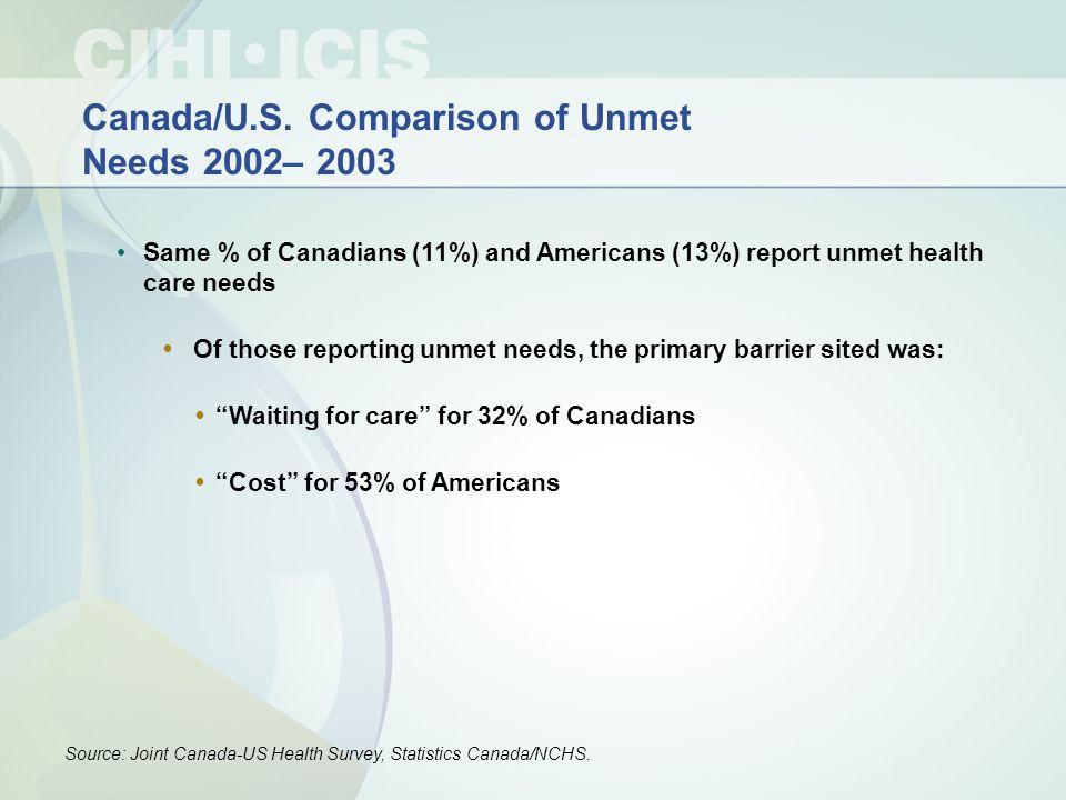 Canada/U.S.
