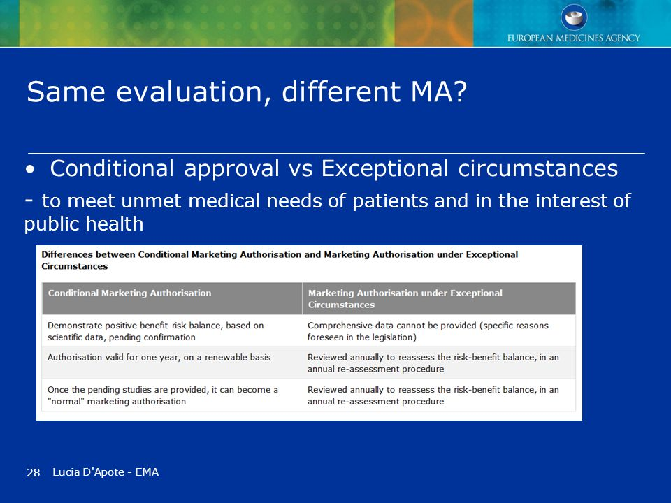 Same evaluation, different MA? Lucia D'Apote - EMA 28 Conditional approval vs Exceptional circumstances - to meet unmet medical needs of patients and