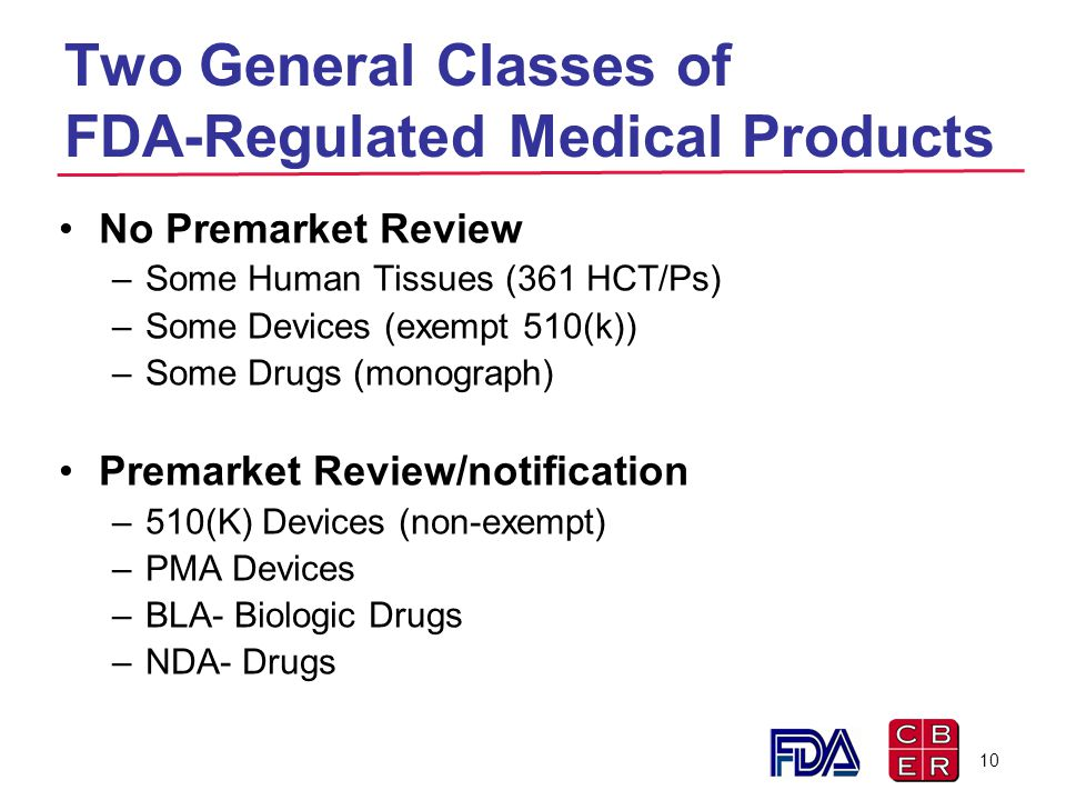 Two General Classes of FDA-Regulated Medical Products No Premarket Review –Some Human Tissues (361 HCT/Ps) –Some Devices (exempt 510(k)) –Some Drugs (