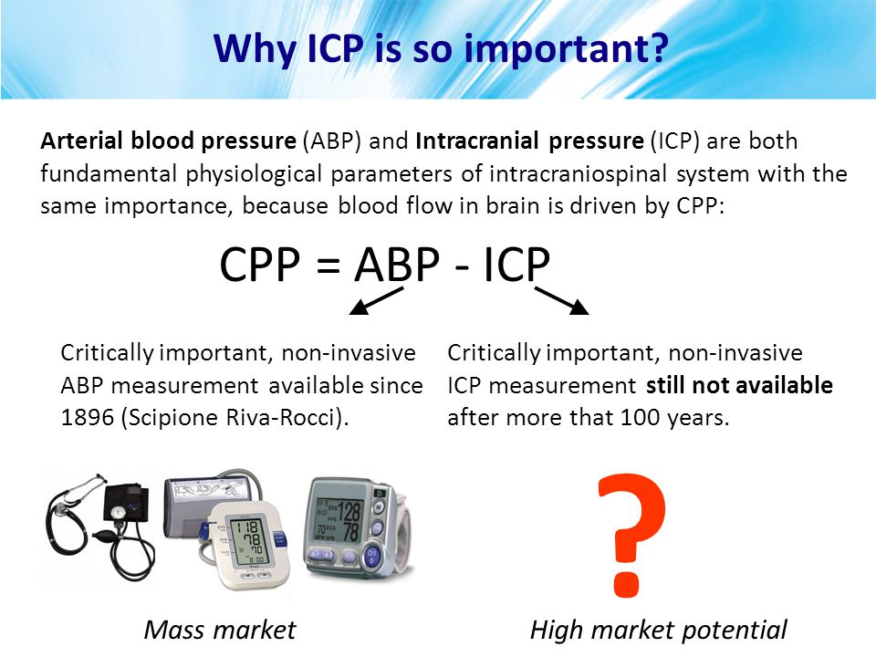 Why ICP is so important.