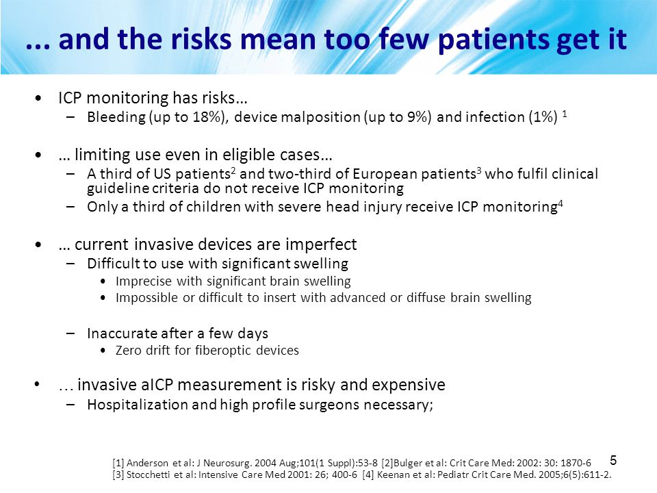 5... and the risks mean too few patients get it ICP monitoring has risks… –Bleeding (up to 18%), device malposition (up to 9%) and infection (1%) 1 …