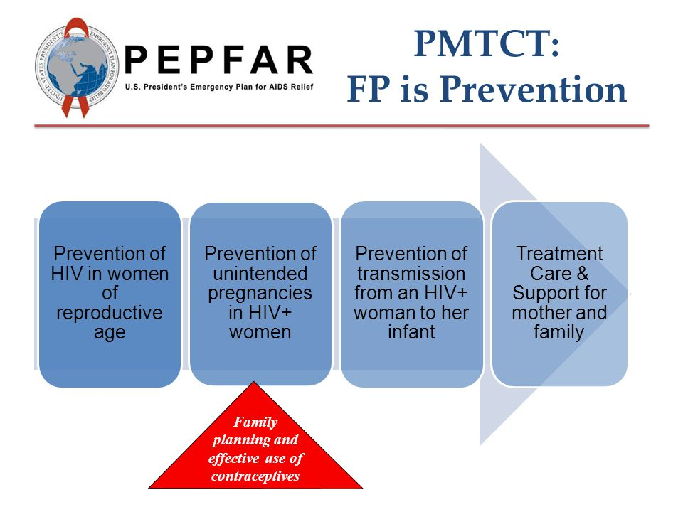 PMTCT: FP is Prevention Prevention of HIV in women of reproductive age Prevention of unintended pregnancies in HIV+ women Prevention of transmission from an HIV+ woman to her infant Treatment Care & Support for mother and family Family planning and effective use of contraceptives