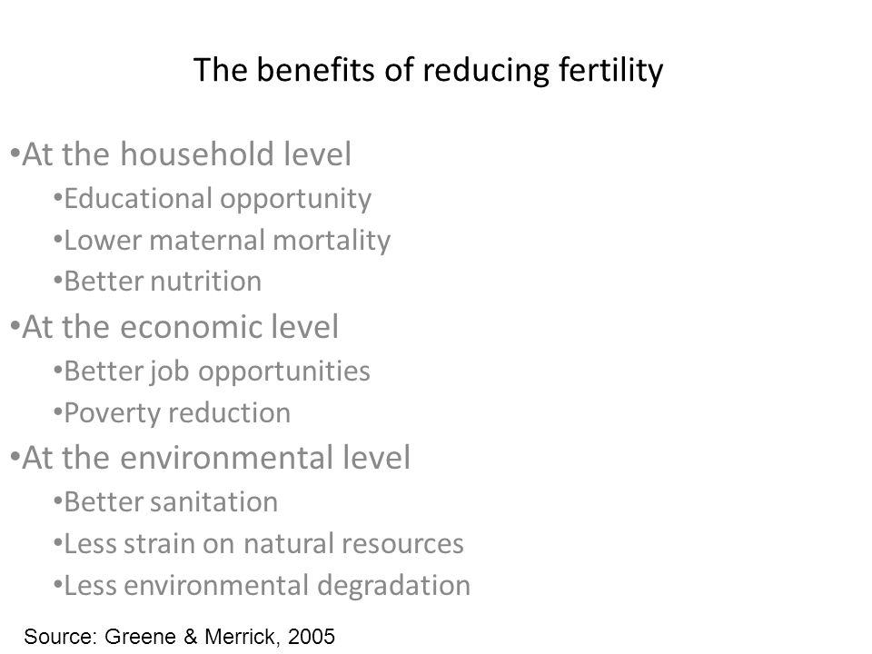 The benefits of reducing fertility At the household level Educational opportunity Lower maternal mortality Better nutrition At the economic level Better job opportunities Poverty reduction At the environmental level Better sanitation Less strain on natural resources Less environmental degradation Source: Greene & Merrick, 2005