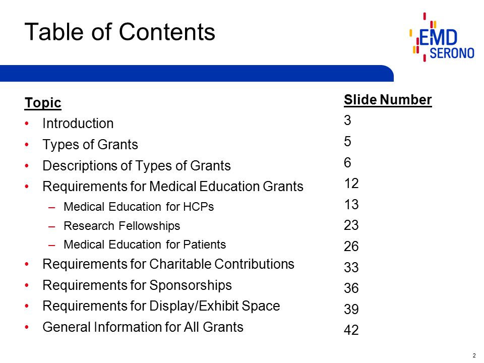 2 Table of Contents Topic Introduction Types of Grants Descriptions of Types of Grants Requirements for Medical Education Grants –Medical Education for HCPs –Research Fellowships –Medical Education for Patients Requirements for Charitable Contributions Requirements for Sponsorships Requirements for Display/Exhibit Space General Information for All Grants Slide Number 3 5 6 12 13 23 26 33 36 39 42