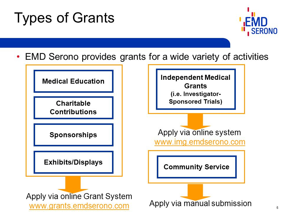 26 Requirements for Medical Education Grants Medical Education for Patients