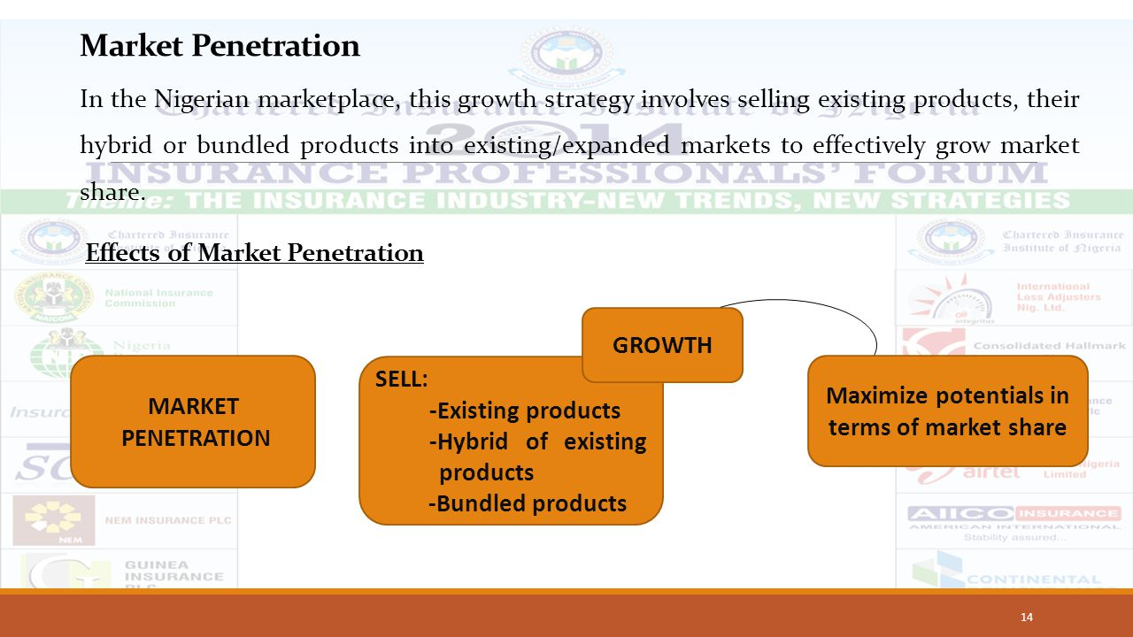 14 MARKET PENETRATION SELL: -Existing products -Hybrid of existing products -Bundled products GROWTH Maximize potentials in terms of market share Mark