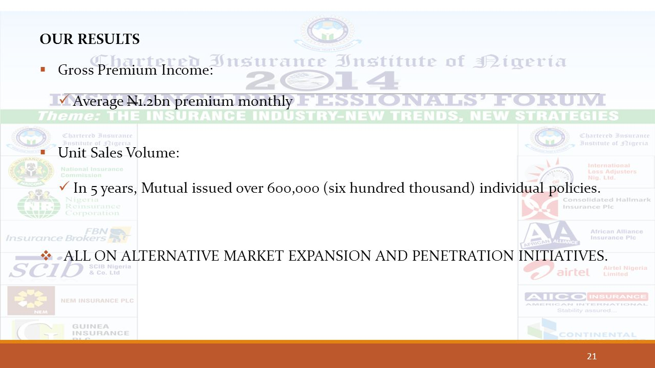 21 OUR RESULTS  Gross Premium Income: Average N1.2bn premium monthly  Unit Sales Volume: In 5 years, Mutual issued over 600,000 (six hundred thousand) individual policies.