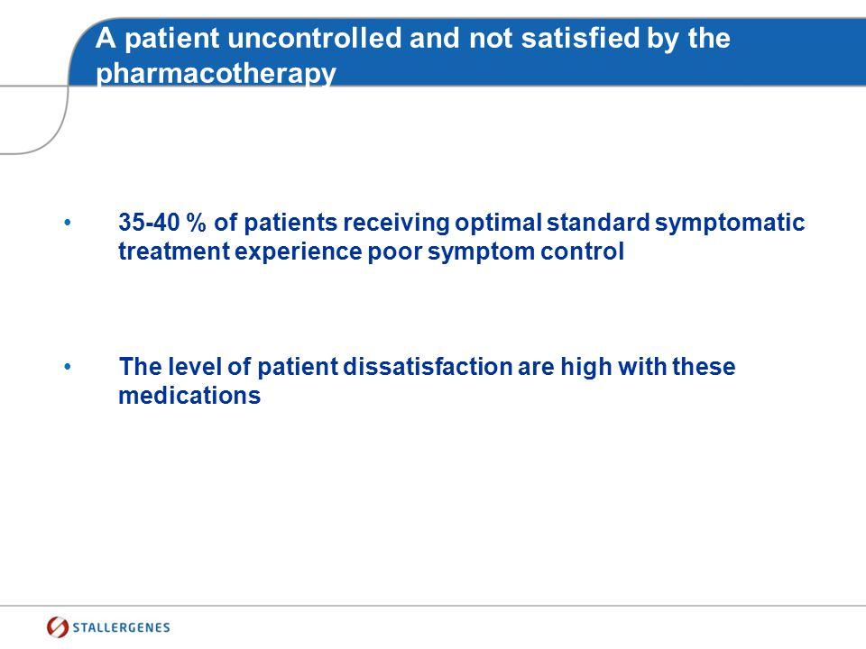 Rhinitis symptoms in seasonal AR Montelukast vs. placebo and Loratadin n=1 302 Change from baseline (0-3 scale; LS mean  SE) -0.6 -0.5 -0.4 -0.3 -0.2