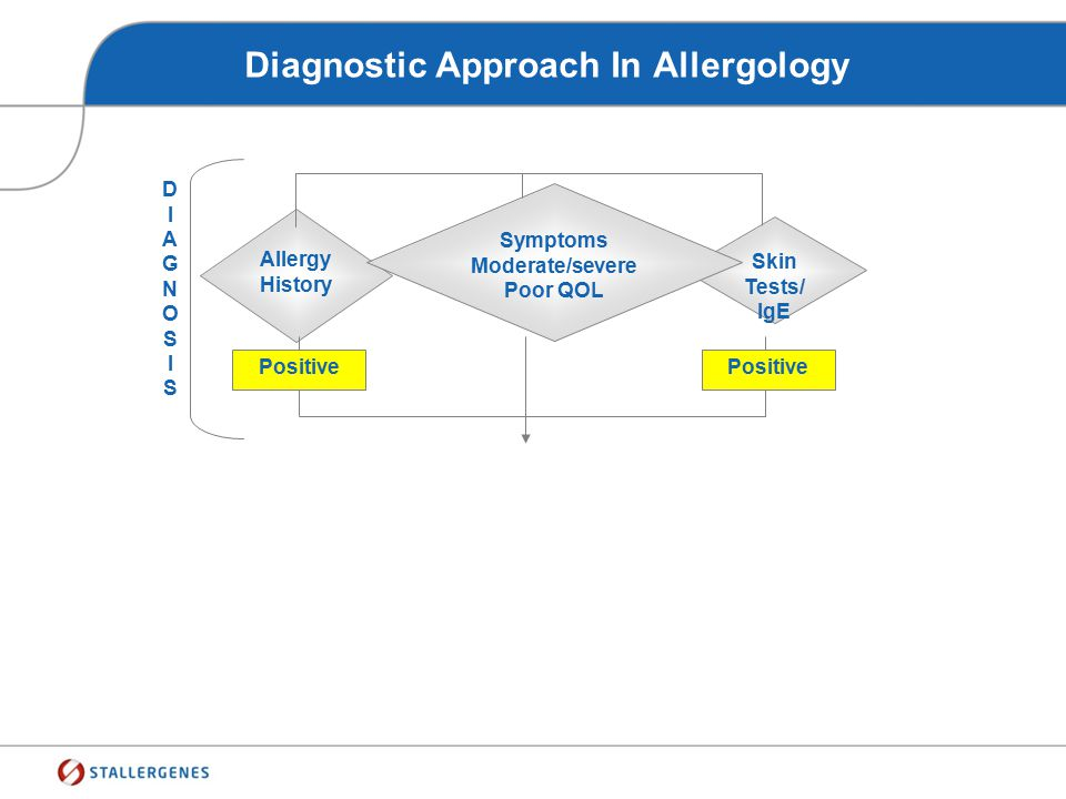 Why the allergist is the expert ?  Diagnosis  AIT indications  Patient management and follow-up