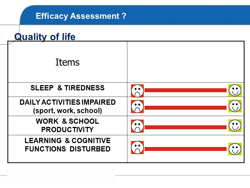 Efficacy Assessment ? Rescue Medication for allergic asthma J09 M12 M β2-agonists Inhaled Steroids 100 0 50 % - 25% - 50 % - Months