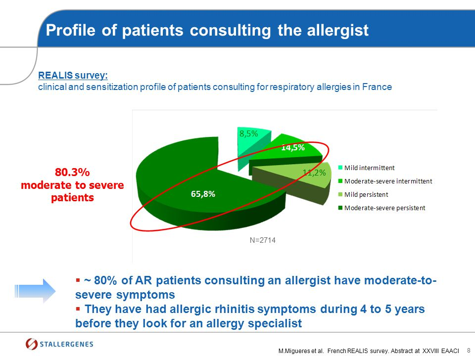 What is a severe allergic rhinitis ? Classification of allergic rhinitis*: New classification developed in 2001 by the ARIA consensus (Allergic Rhinit