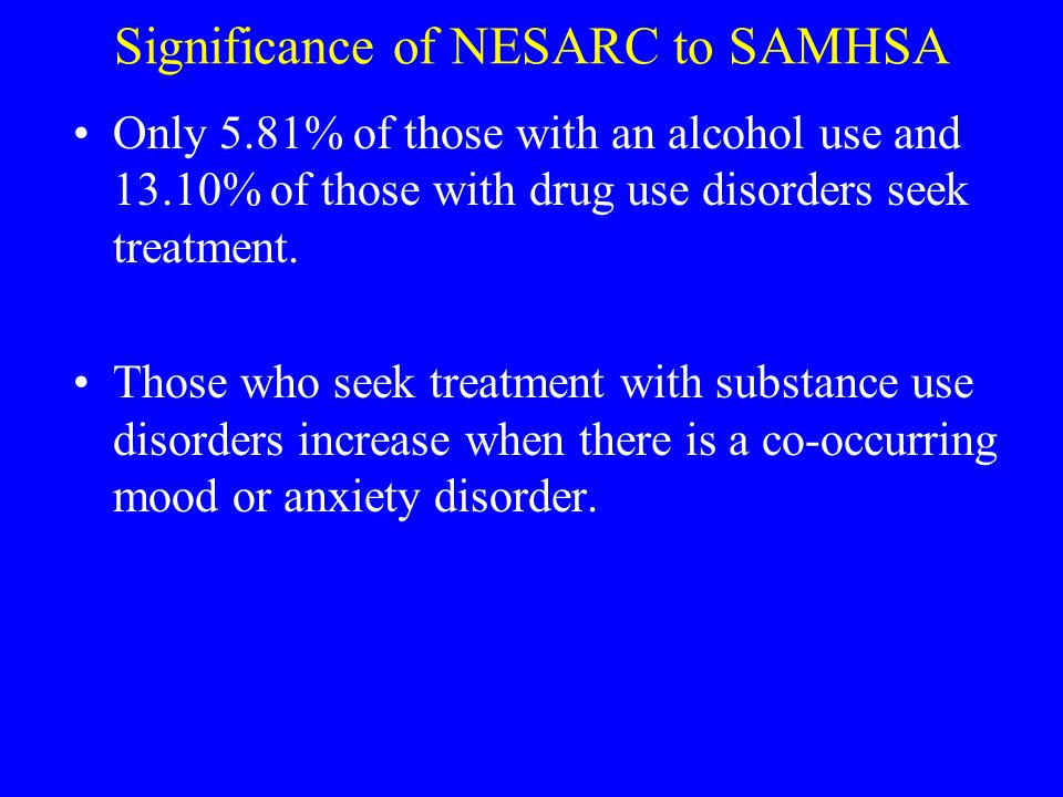 Significance of NESARC to SAMHSA Only 5.81% of those with an alcohol use and 13.10% of those with drug use disorders seek treatment.