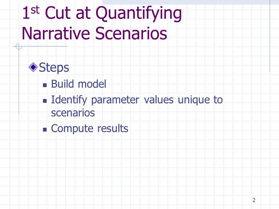 2 1 st Cut at Quantifying Narrative Scenarios Steps Build model Identify parameter values unique to scenarios Compute results