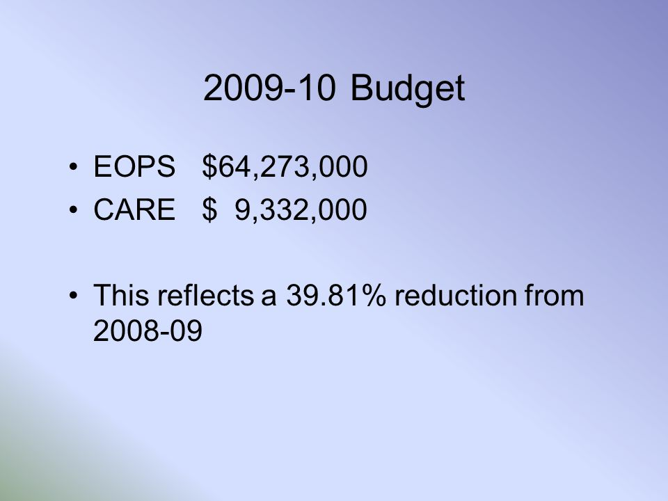 2009-10 Budget EOPS$64,273,000 CARE$ 9,332,000 This reflects a 39.81% reduction from 2008-09