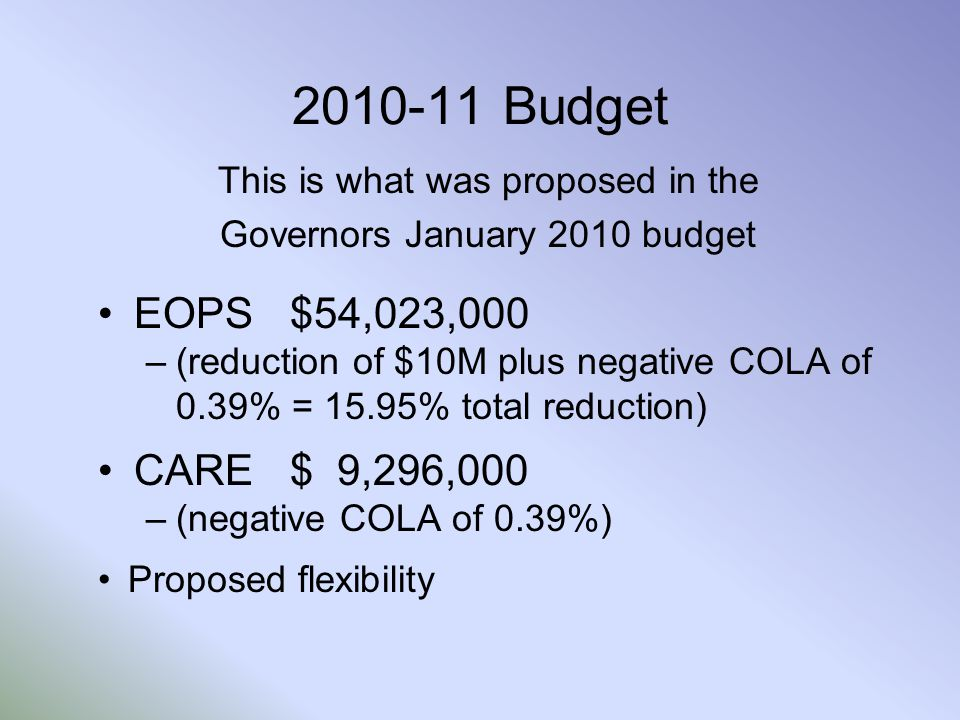 2010-11 Budget This is what was proposed in the Governors January 2010 budget EOPS$54,023,000 –(reduction of $10M plus negative COLA of 0.39% = 15.95% total reduction) CARE$ 9,296,000 –(negative COLA of 0.39%) Proposed flexibility