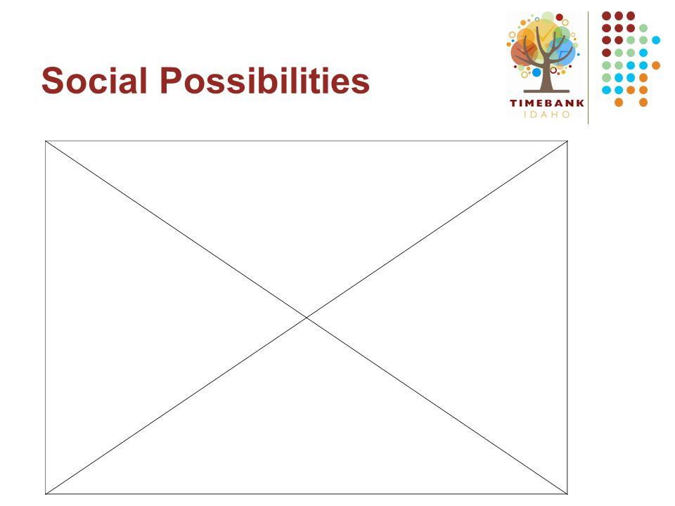 Social Possibilities