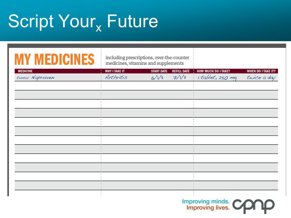 Script Your x Future