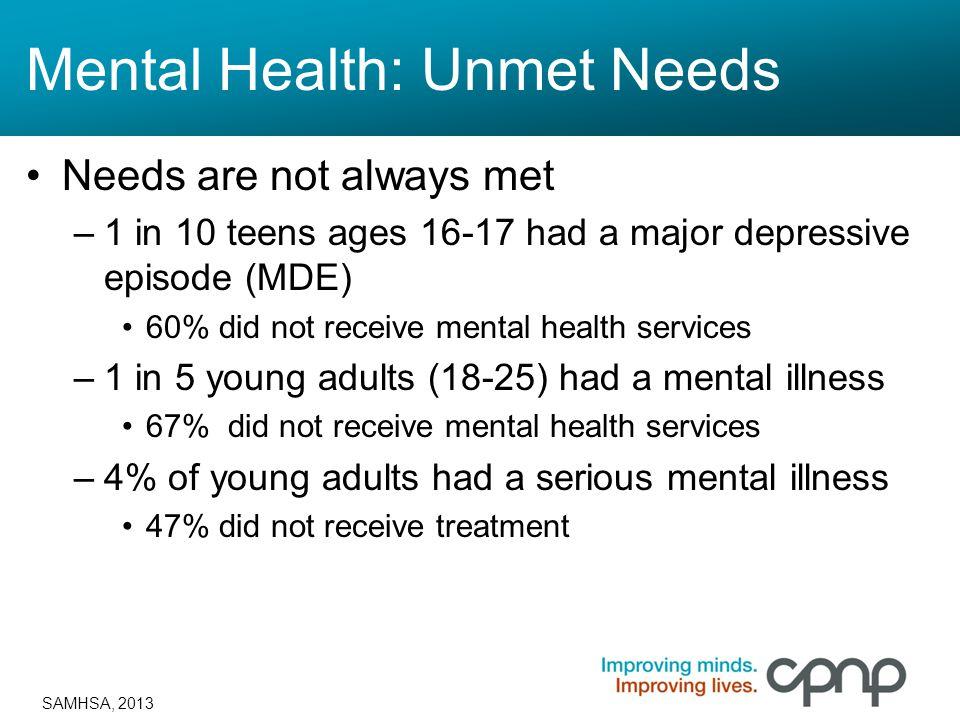 Mental Health: Unmet Needs Needs are not always met –1 in 10 teens ages 16-17 had a major depressive episode (MDE) 60% did not receive mental health s