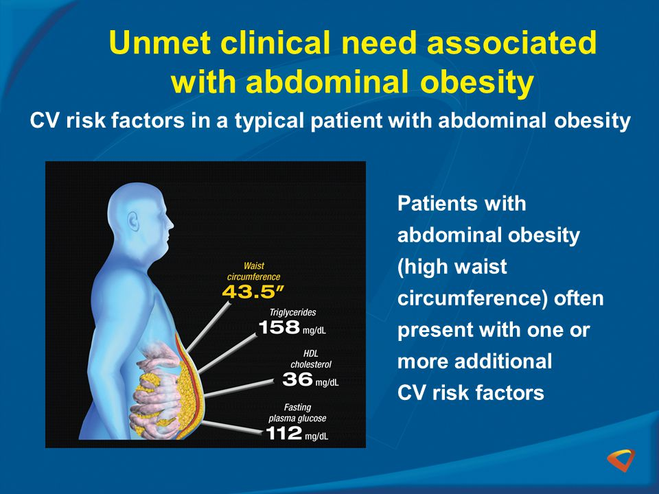 Unmet clinical need associated with abdominal obesity Patients with abdominal obesity (high waist circumference) often present with one or more additional CV risk factors CV risk factors in a typical patient with abdominal obesity