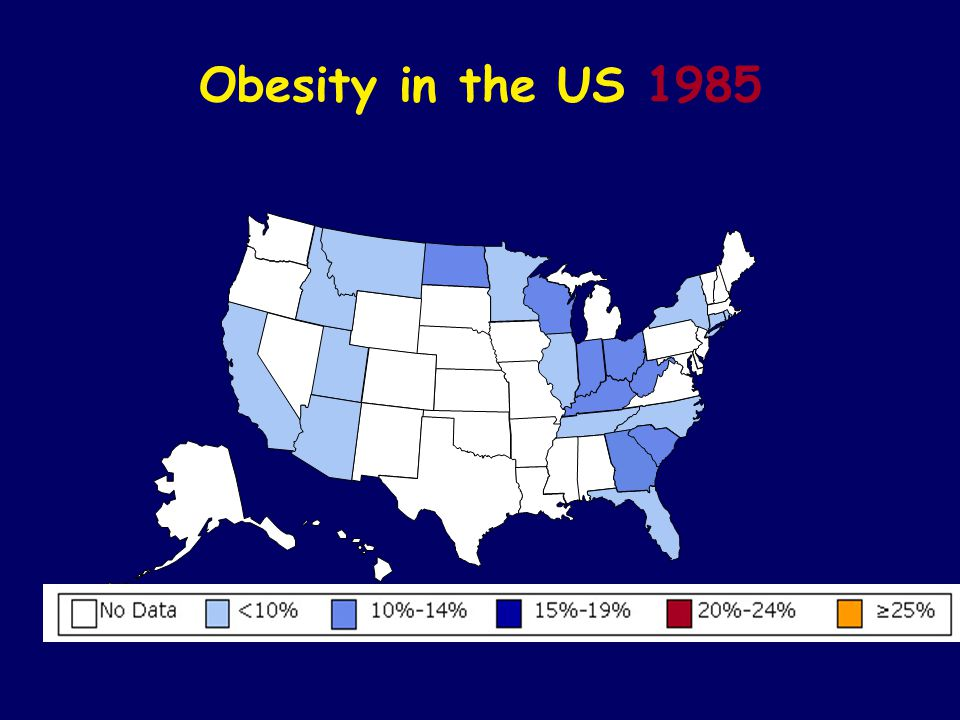 Obesity in the US 1985