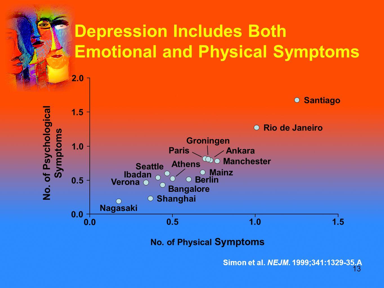 13 Depression Includes Both Emotional and Physical Symptoms Simon et al.