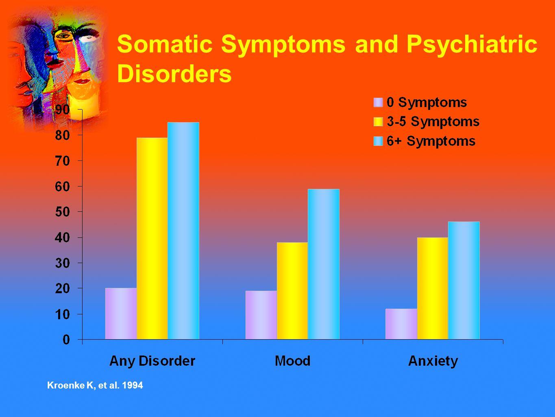 Somatic Symptoms and Psychiatric Disorders Kroenke K, et al. 1994