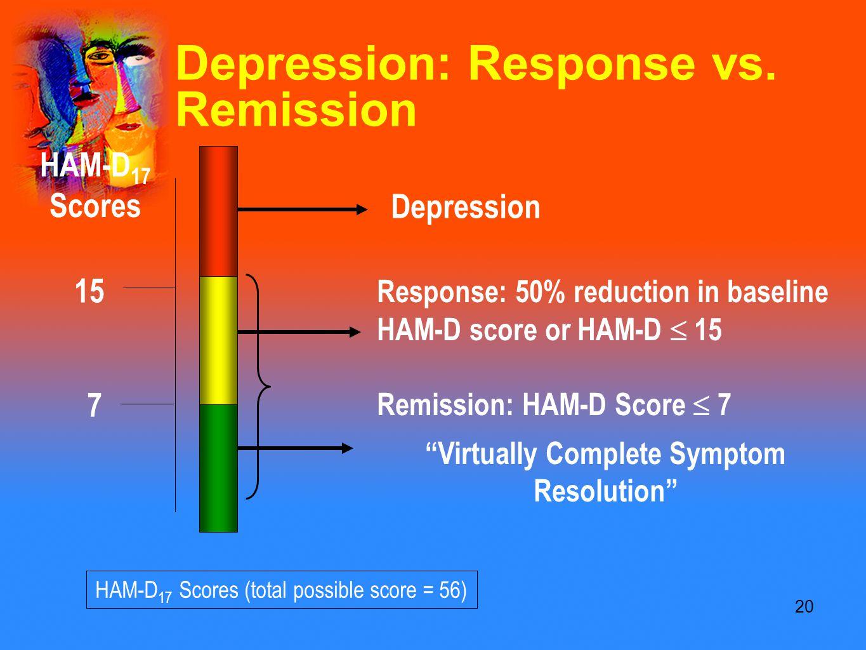 20 Depression: Response vs.