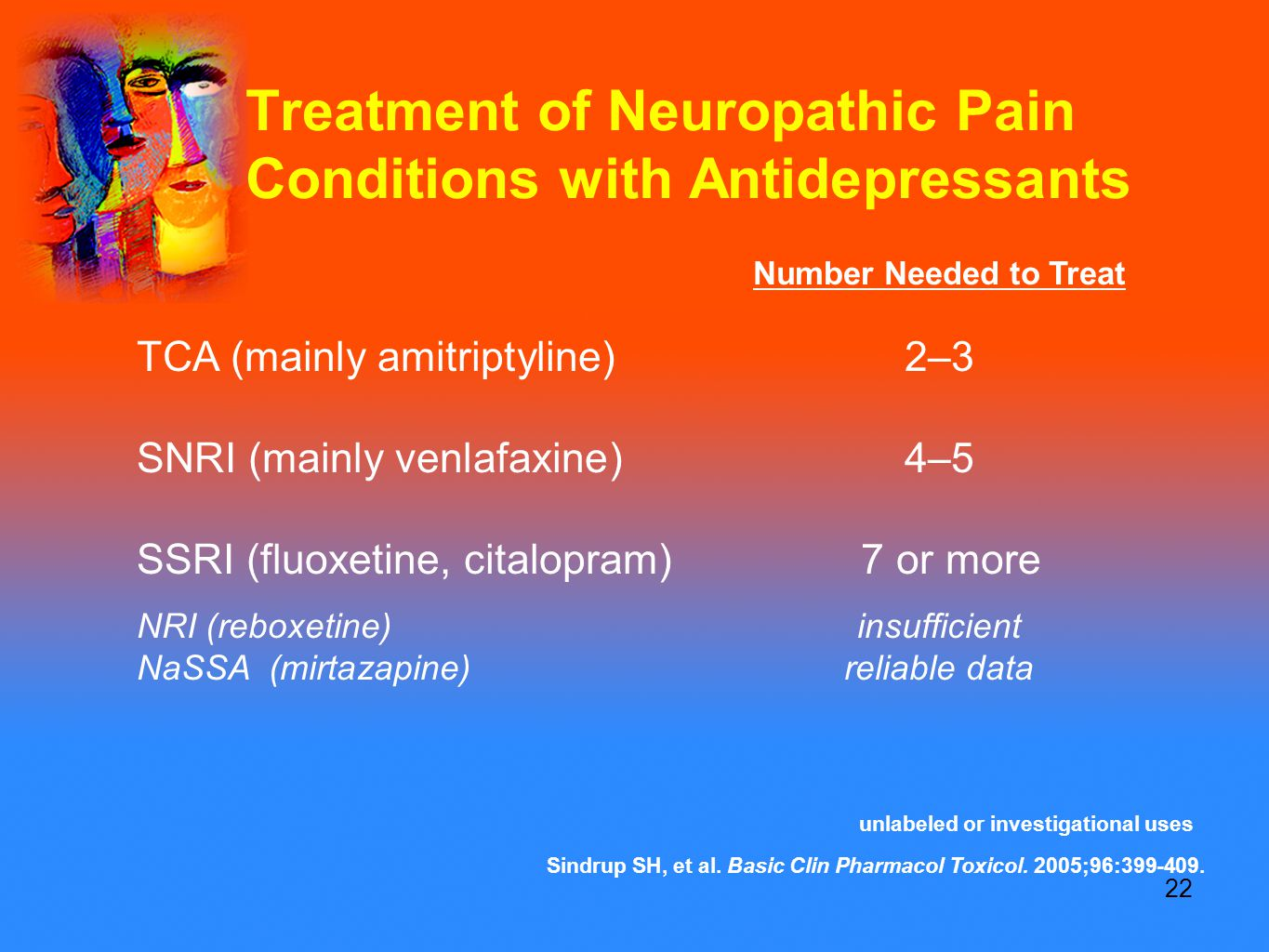 22 Treatment of Neuropathic Pain Conditions with Antidepressants Number Needed to Treat TCA (mainly amitriptyline)2–3 SNRI (mainly venlafaxine)4–5 SSRI (fluoxetine, citalopram) 7 or more NRI (reboxetine)insufficient NaSSA (mirtazapine) reliable data Sindrup SH, et al.