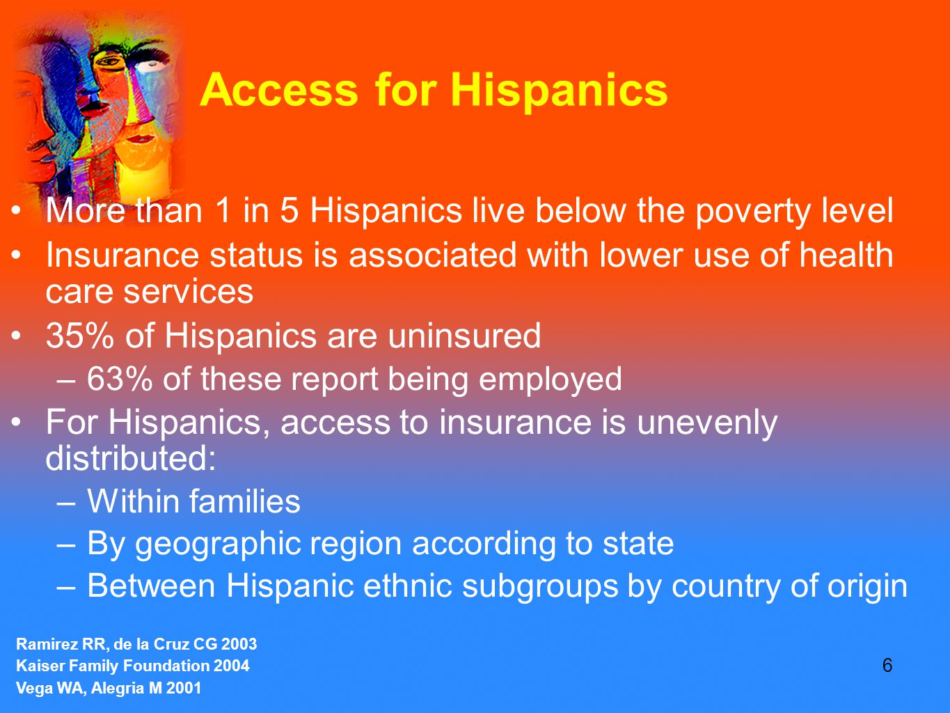 6 Ramirez RR, de la Cruz CG 2003 Kaiser Family Foundation 2004 Vega WA, Alegria M 2001 Access for Hispanics More than 1 in 5 Hispanics live below the poverty level Insurance status is associated with lower use of health care services 35% of Hispanics are uninsured –63% of these report being employed For Hispanics, access to insurance is unevenly distributed: –Within families –By geographic region according to state –Between Hispanic ethnic subgroups by country of origin