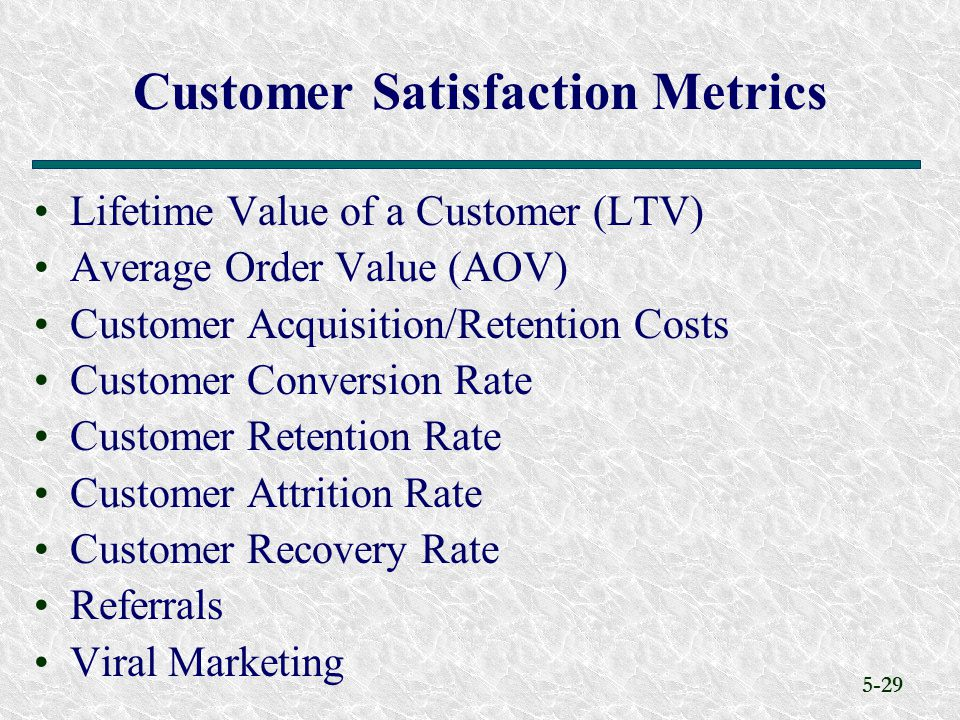 5-29 Lifetime Value of a Customer (LTV) Average Order Value (AOV) Customer Acquisition/Retention Costs Customer Conversion Rate Customer Retention Rate Customer Attrition Rate Customer Recovery Rate Referrals Viral Marketing Customer Satisfaction Metrics