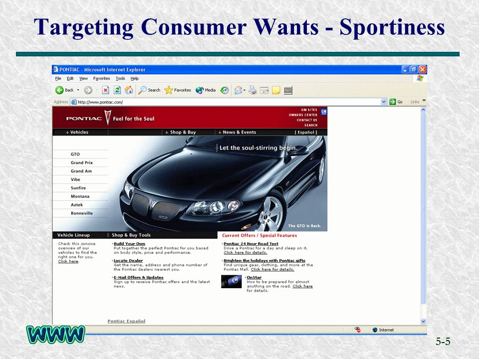 5-5 Targeting Consumer Wants - Sportiness