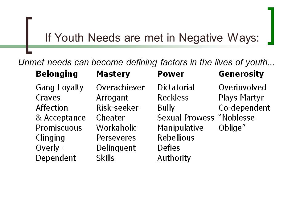 If Youth Needs are met in Negative Ways: Unmet needs can become defining factors in the lives of youth...