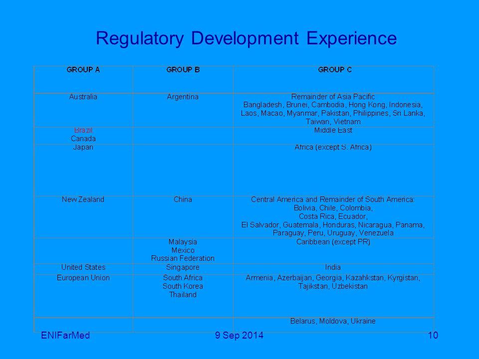 ENIFarMed10 Regulatory Development Experience 9 Sep 2014