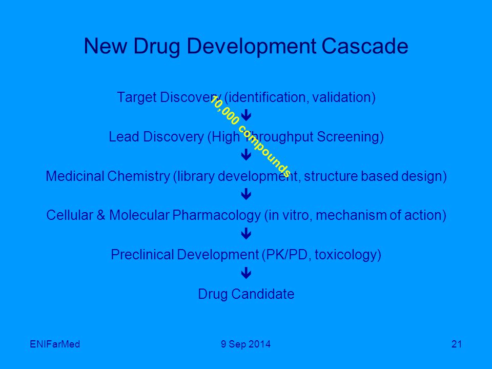 New Drug Development Cascade Target Discovery (identification, validation)  Lead Discovery (High Throughput Screening)  Medicinal Chemistry (library development, structure based design)  Cellular & Molecular Pharmacology (in vitro, mechanism of action)  Preclinical Development (PK/PD, toxicology)  Drug Candidate ENIFarMed21 10,000 compounds 9 Sep 2014