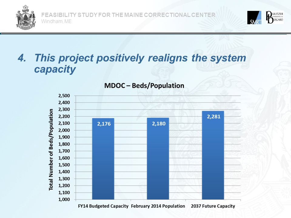 FEASIBILITY STUDY FOR THE MAINE CORRECTIONAL CENTER Windham, ME 4.This project positively realigns the system capacity