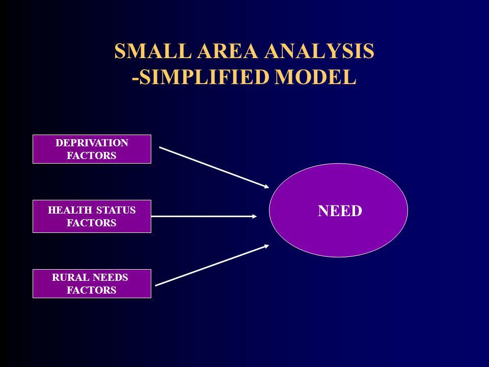 SMALL AREA ANALYSIS -SIMPLIFIED MODEL NEED DEPRIVATION FACTORS HEALTH STATUS FACTORS RURAL NEEDS FACTORS