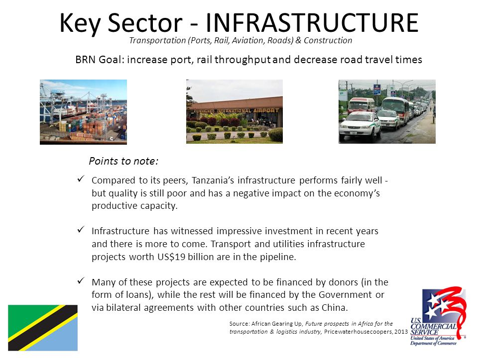 Key Sector - INFRASTRUCTURE Transportation (Ports, Rail, Aviation, Roads) & Construction Compared to its peers, Tanzania's infrastructure performs fai