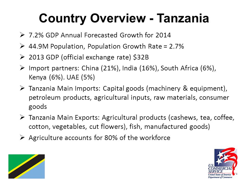 Country Overview - Tanzania  7.2% GDP Annual Forecasted Growth for 2014  44.9M Population, Population Growth Rate = 2.7%  2013 GDP (official exchange rate) $32B  Import partners: China (21%), India (16%), South Africa (6%), Kenya (6%).