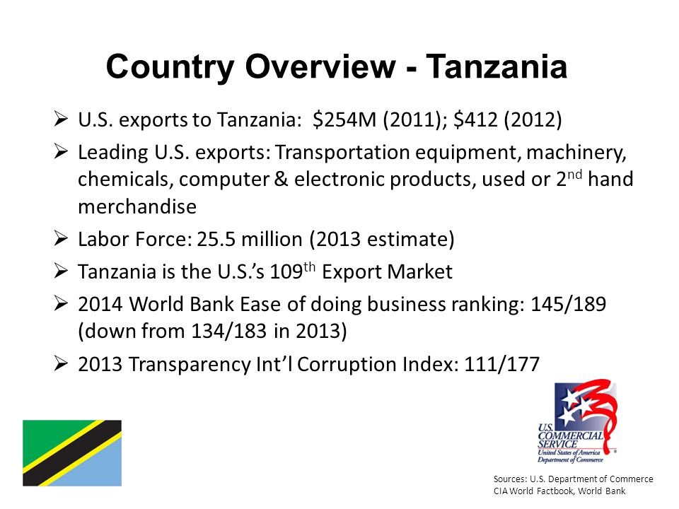 Country Overview - Tanzania  U.S.exports to Tanzania: $254M (2011); $412 (2012)  Leading U.S.