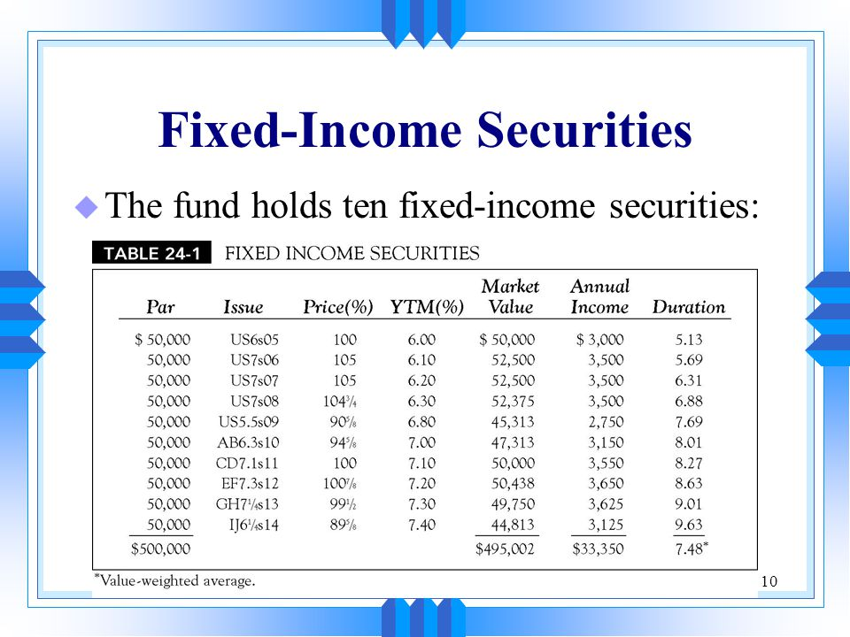 10 Fixed-Income Securities u The fund holds ten fixed-income securities: