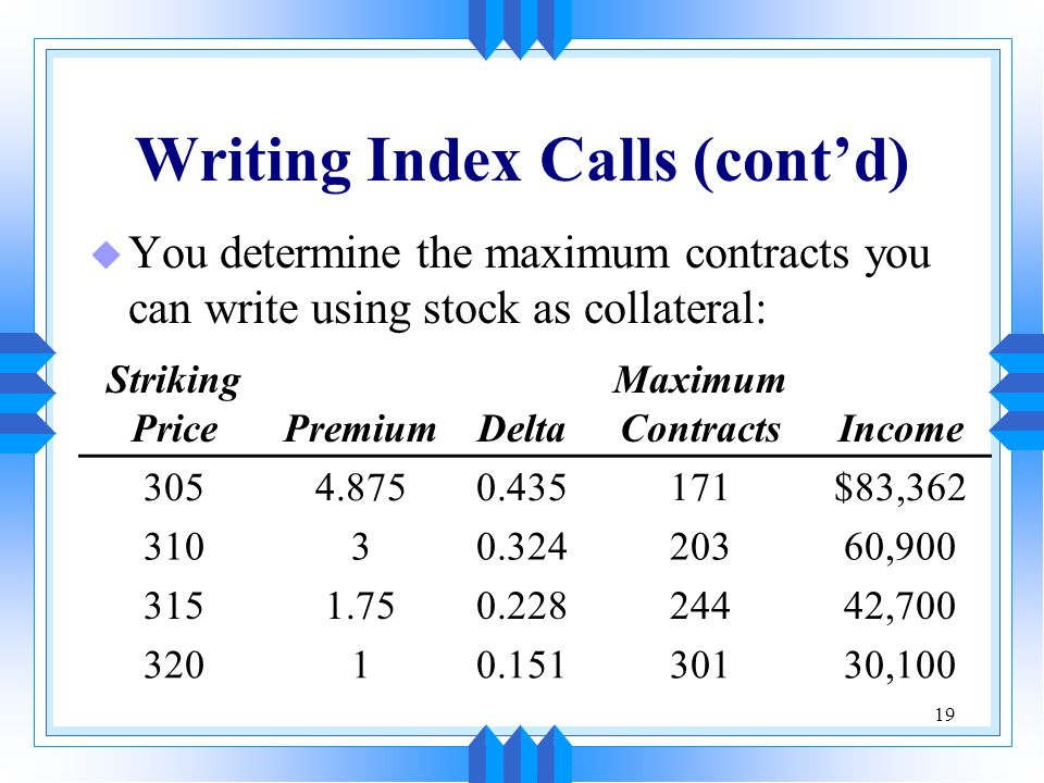 19 Writing Index Calls (cont'd) u You determine the maximum contracts you can write using stock as collateral: Striking PricePremiumDelta Maximum ContractsIncome 3054.8750.435171$83,362 31030.32420360,900 3151.750.22824442,700 32010.15130130,100