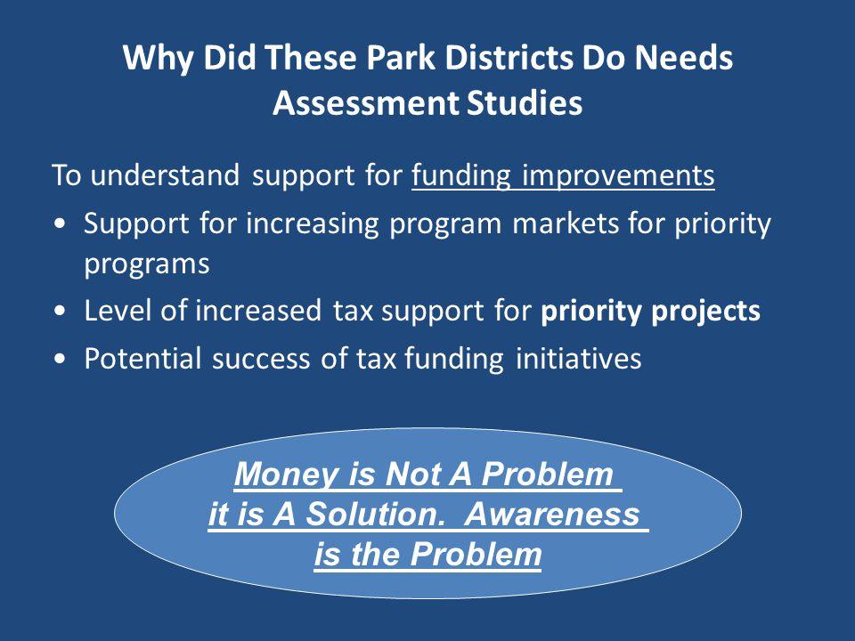 Understanding Program Areas With Highest Growth Opportunities