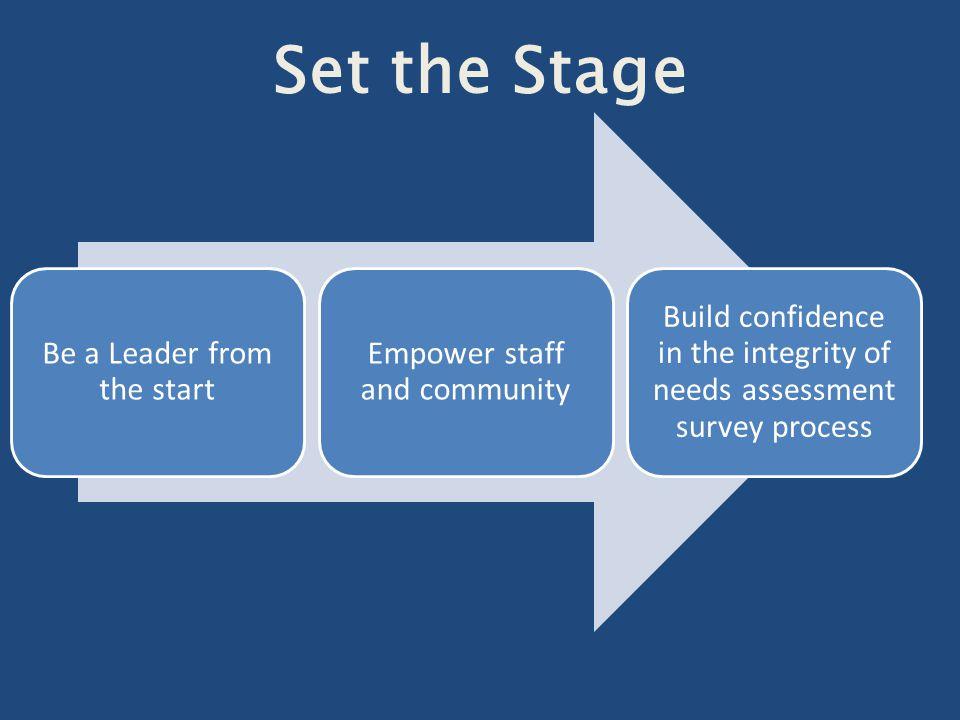 Benchmarking Provides Better Information Regarding Realistic Performance Goals