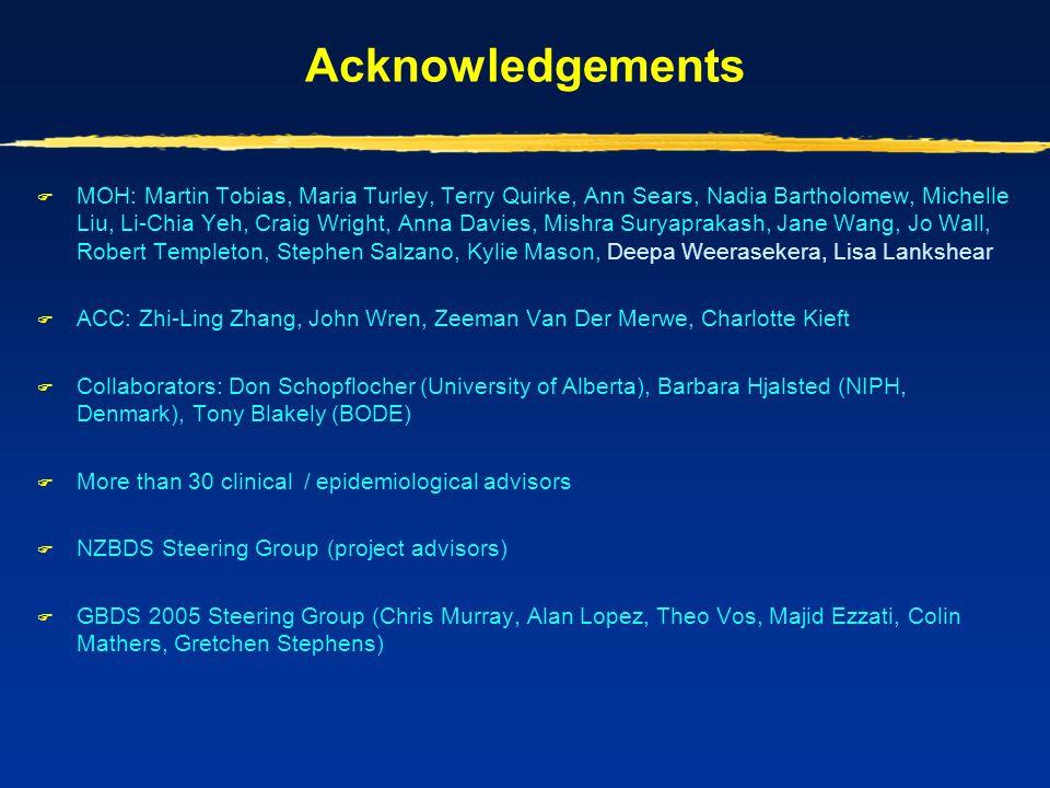 Acknowledgements  MOH: Martin Tobias, Maria Turley, Terry Quirke, Ann Sears, Nadia Bartholomew, Michelle Liu, Li-Chia Yeh, Craig Wright, Anna Davies,