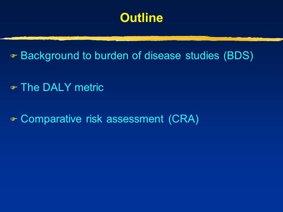 CRA: counterfactual modelling approach Risk factor exposure Current distribution (2006) Counterfactual distribution (TMRED) Risk factor – disease relationship (Hazard ratio or relative risk) Total disease burden Attributable burden in 2006 Potential impact fraction