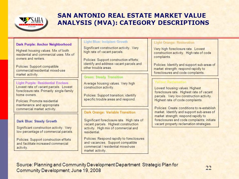 Source: Planning and Community Development Department Strategic Plan for Community Development; June 19, 2008 22 Dark Purple: Anchor Neighborhood Highest housing values.