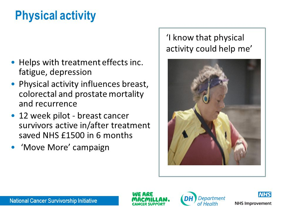 National Cancer Survivorship Initiative Physical activity 'I know that physical activity could help me' Helps with treatment effects inc.